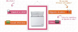 rubriques réparation lave-linge