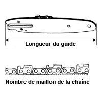 Spareka le blog des pi ces d tach es et accessoires - Comment affuter une chaine de tronconneuse ...
